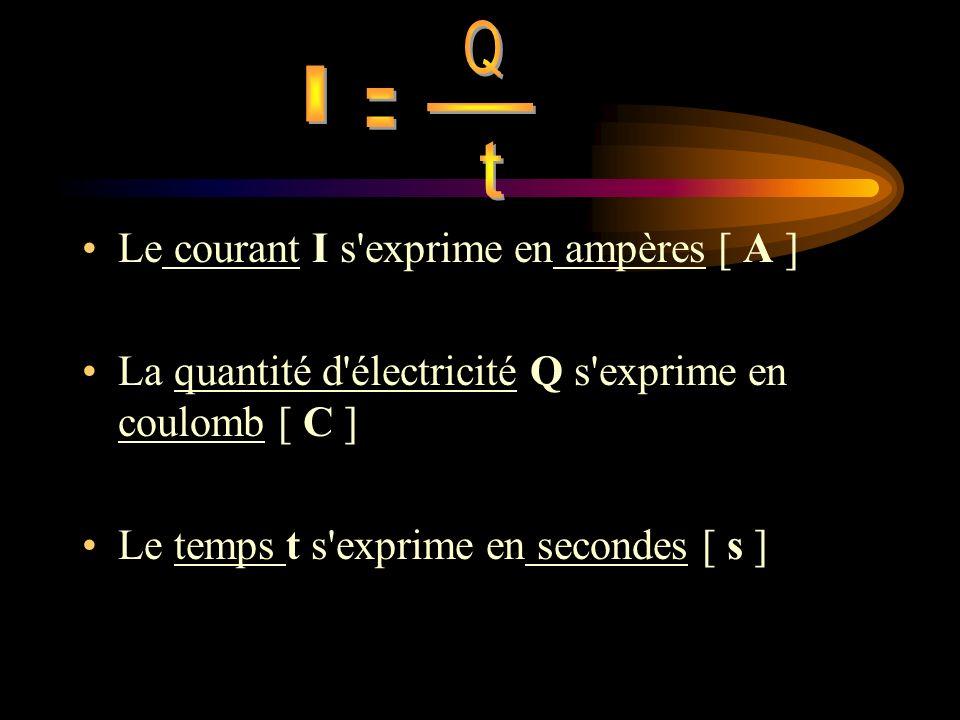 Q I __ t Le courant I s exprime en ampères [ A ]